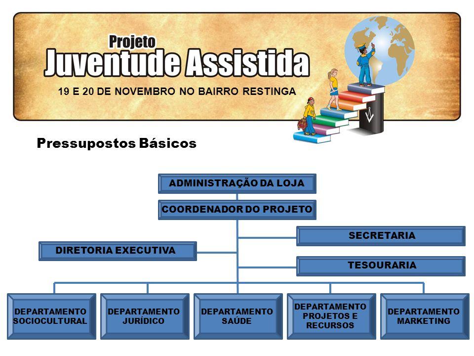 FILOSOFIA DE AÇÃO Pressupostos Básicos ADMINISTRAÇÃO DA LOJA COORDENADOR DO PROJETO DIRETORIA EXECUTIVA SECRETARIA TESOURARIA DEPARTAMENTO SOCIOCULTURAL DEPARTAMENTO JURÍDICO DEPARTAMENTO SAÚDE DEPARTAMENTO MARKETING DEPARTAMENTO PROJETOS E RECURSOS 19 E 20 DE NOVEMBRO NO BAIRRO RESTINGA