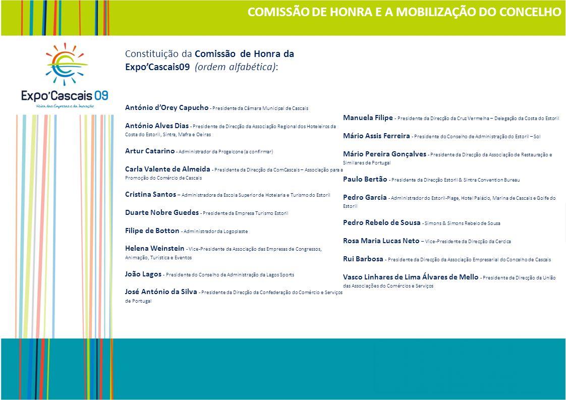 COMISSÃO DE HONRA E A MOBILIZAÇÃO DO CONCELHO Constituição da Comissão de Honra da ExpoCascais09 (ordem alfabética): António dOrey Capucho - President