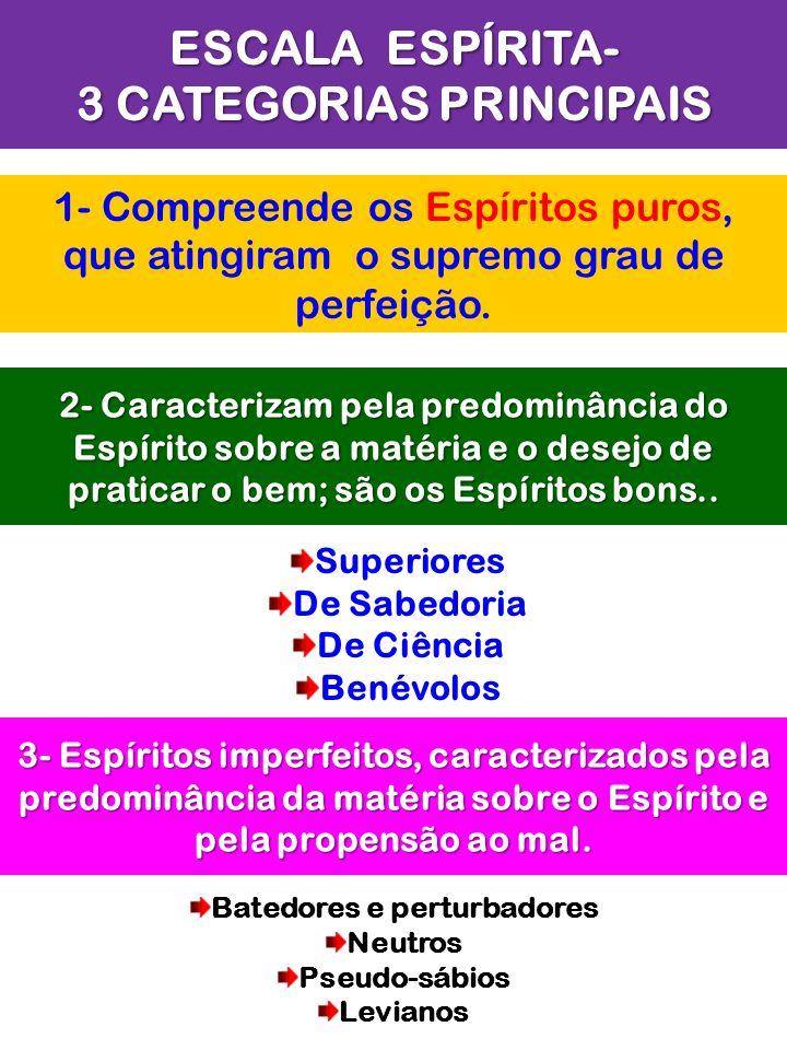 ESCALA ESPÍRITA- 3 CATEGORIAS PRINCIPAIS 1- Compreende os Espíritos puros, que atingiram o supremo grau de perfeição. 2- Caracterizam pela predominânc