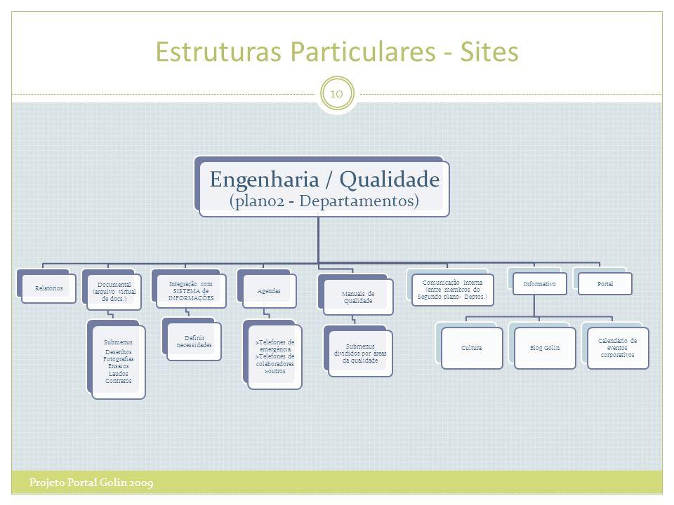 Estruturas Particulares - Sites Projeto Portal Golin 2009 10 Engenharia / Qualidade (plano2 - Departamentos) Manuais de Qualidade Submenus divididos p