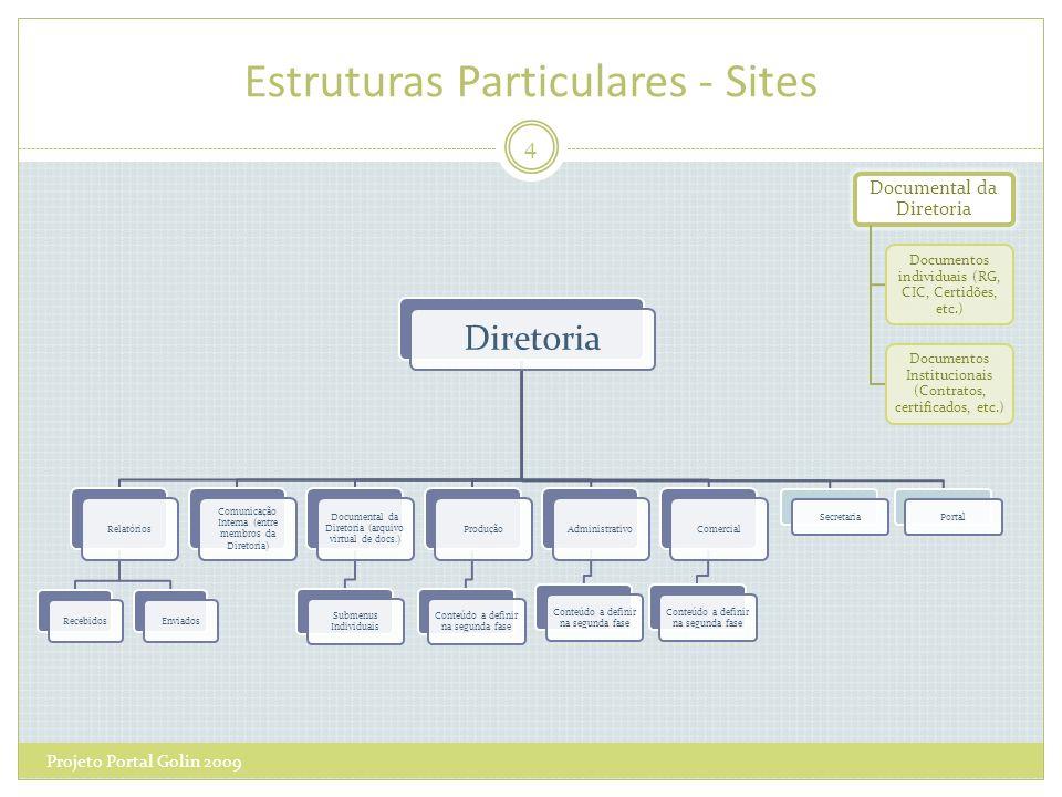 Estruturas Particulares - Sites Projeto Portal Golin 2009 4 Diretoria Relatórios RecebidosEnviados Comunicação Interna (entre membros da Diretoria) Documental da Diretoria (arquivo virtual de docs.) Submenus Individuais Produção Conteúdo a definir na segunda fase Administrativo Conteúdo a definir na segunda fase Comercial Conteúdo a definir na segunda fase SecretariaPortal Documental da Diretoria Documentos individuais (RG, CIC, Certidões, etc.) Documentos Institucionais (Contratos, certificados, etc.)