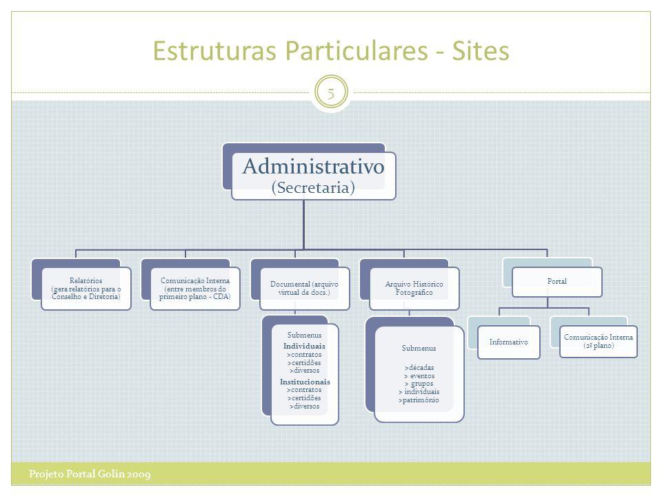 Estruturas Particulares - Sites Projeto Portal Golin 2009 5 Administrativo (Secretaria) Relatórios (gera relatórios para o Conselho e Diretoria) Comun