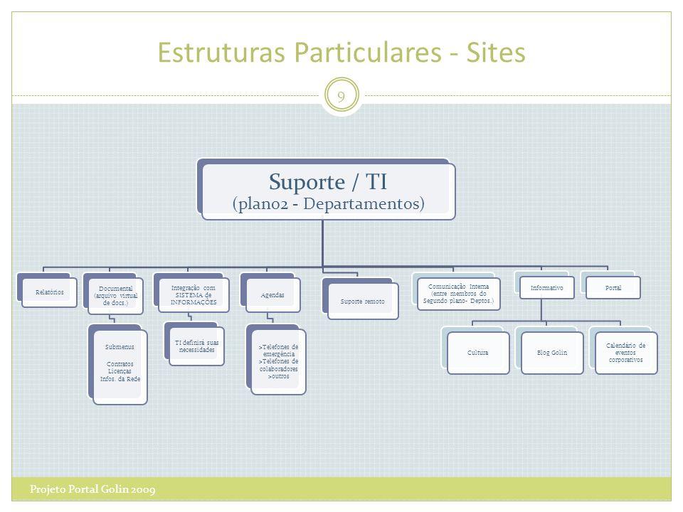 Estruturas Particulares - Sites Projeto Portal Golin 2009 9 Suporte / TI (plano2 - Departamentos) Suporte remoto Agendas >Telefones de emergência >Tel