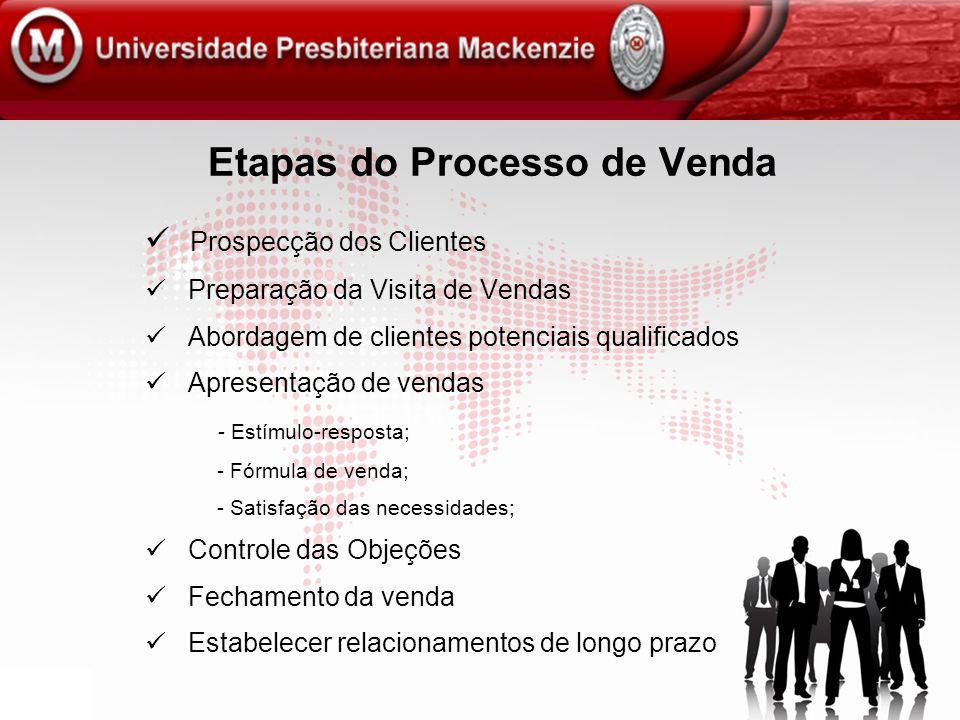 Etapas do Processo de Venda Prospecção dos Clientes Preparação da Visita de Vendas Abordagem de clientes potenciais qualificados Apresentação de venda