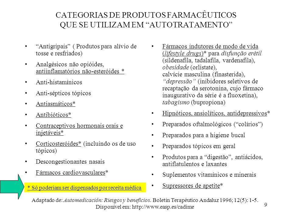 10 AFINAL DE CONTAS, O QUE É UM CONSUMIDOR DE PRODUTOS FARMACÊUTICOS.