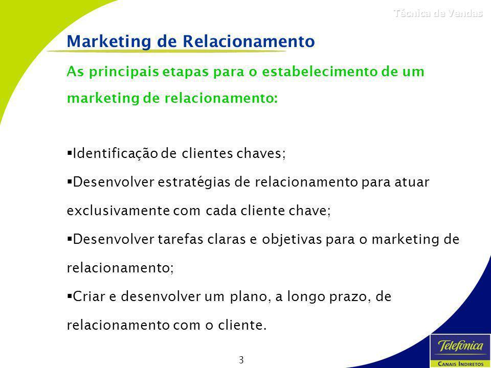 3 Técnica de Vendas As principais etapas para o estabelecimento de um marketing de relacionamento: Identificação de clientes chaves; Desenvolver estra