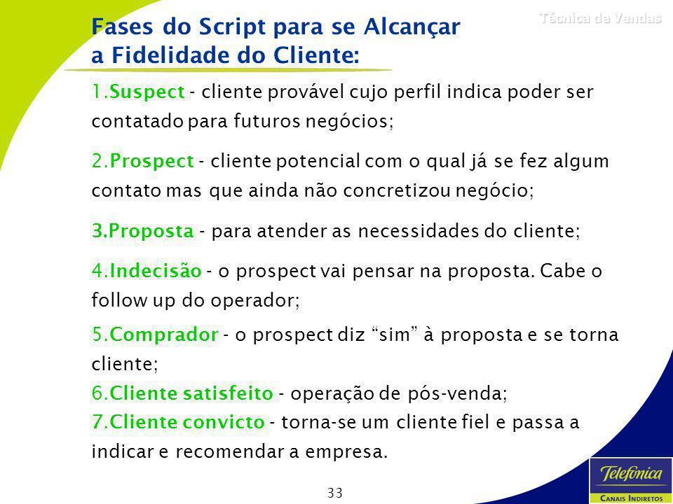 33 Técnica de Vendas 1.Suspect - cliente provável cujo perfil indica poder ser contatado para futuros negócios; 2.Prospect - cliente potencial com o q