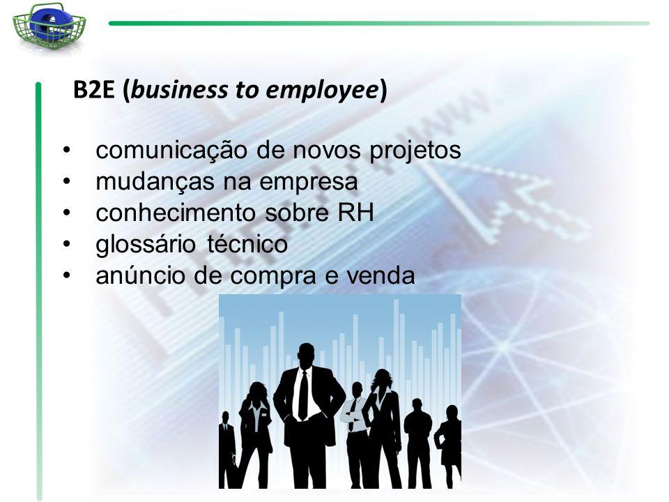 comunicação de novos projetos mudanças na empresa conhecimento sobre RH glossário técnico anúncio de compra e venda B2E (business to employee)