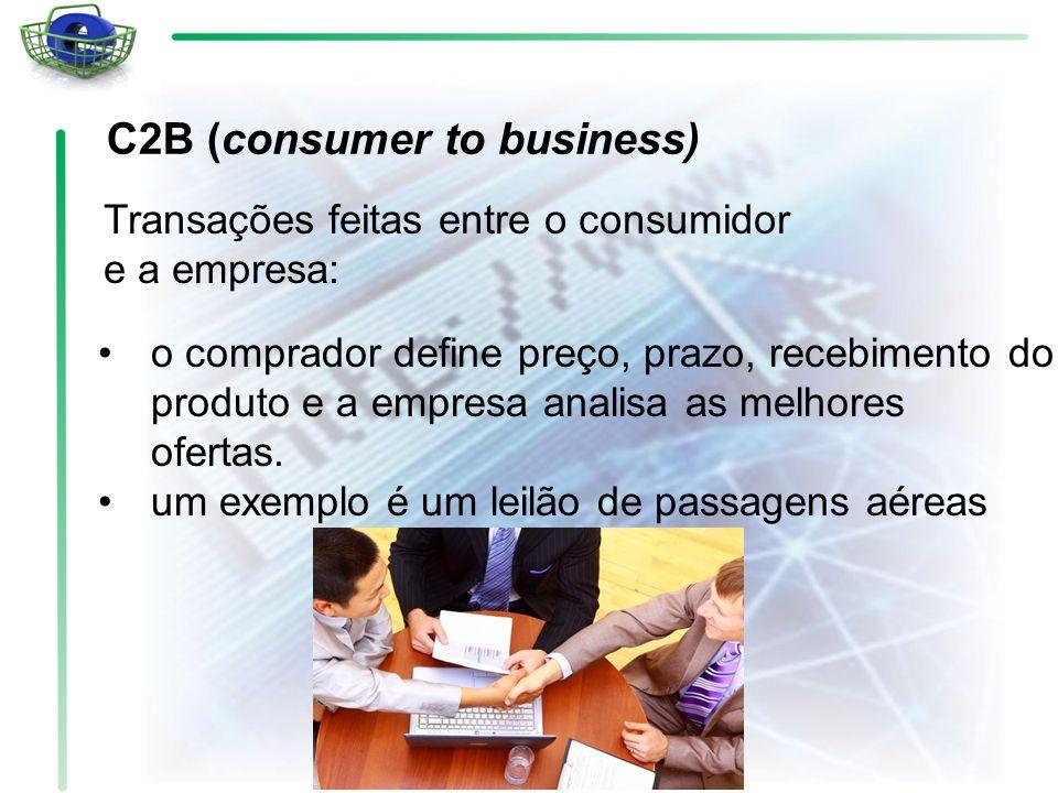 o comprador define preço, prazo, recebimento do produto e a empresa analisa as melhores ofertas. um exemplo é um leilão de passagens aéreas Transações