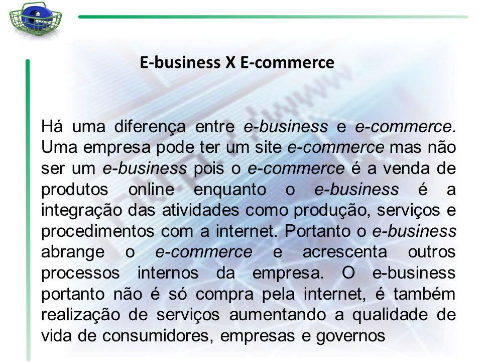 Há uma diferença entre e-business e e-commerce. Uma empresa pode ter um site e-commerce mas não ser um e-business pois o e-commerce é a venda de produ