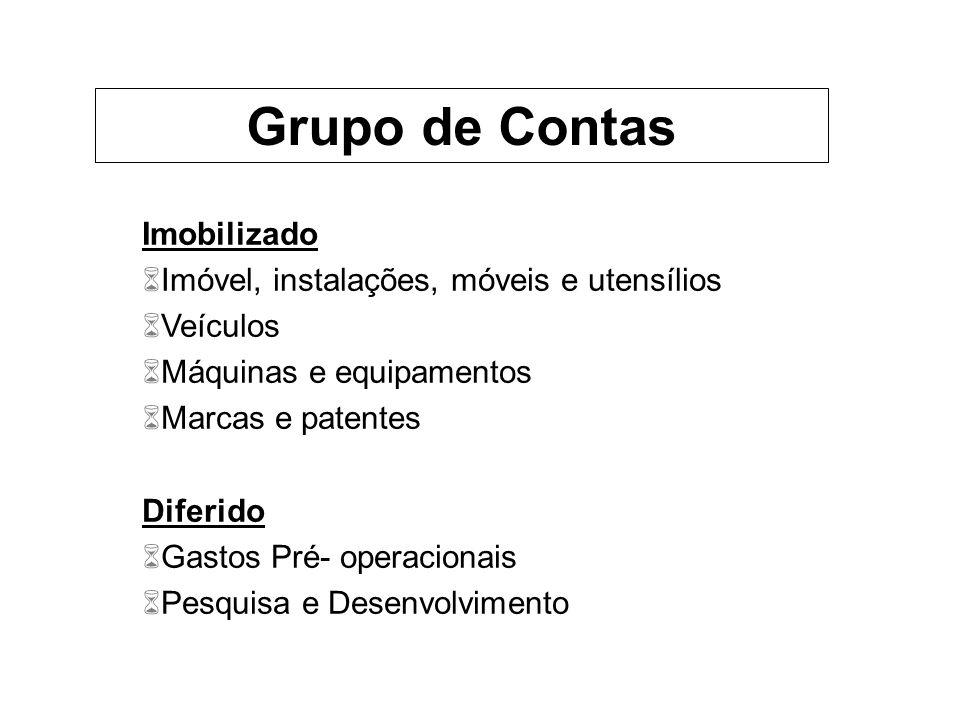 Imobilizado 6Imóvel, instalações, móveis e utensílios 6Veículos 6Máquinas e equipamentos 6Marcas e patentes Diferido 6Gastos Pré- operacionais 6Pesquisa e Desenvolvimento Grupo de Contas