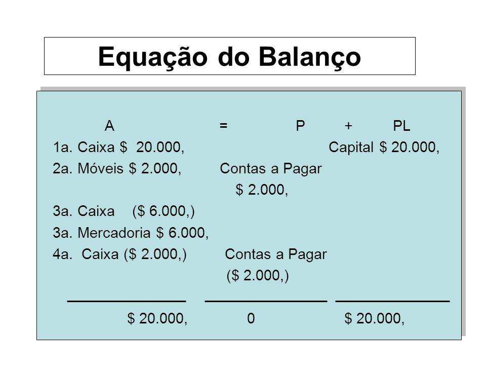A =P+PL 1a.Caixa $ 20.000, Capital $ 20.000, 2a. Móveis $ 2.000, Contas a Pagar $ 2.000, 3a.