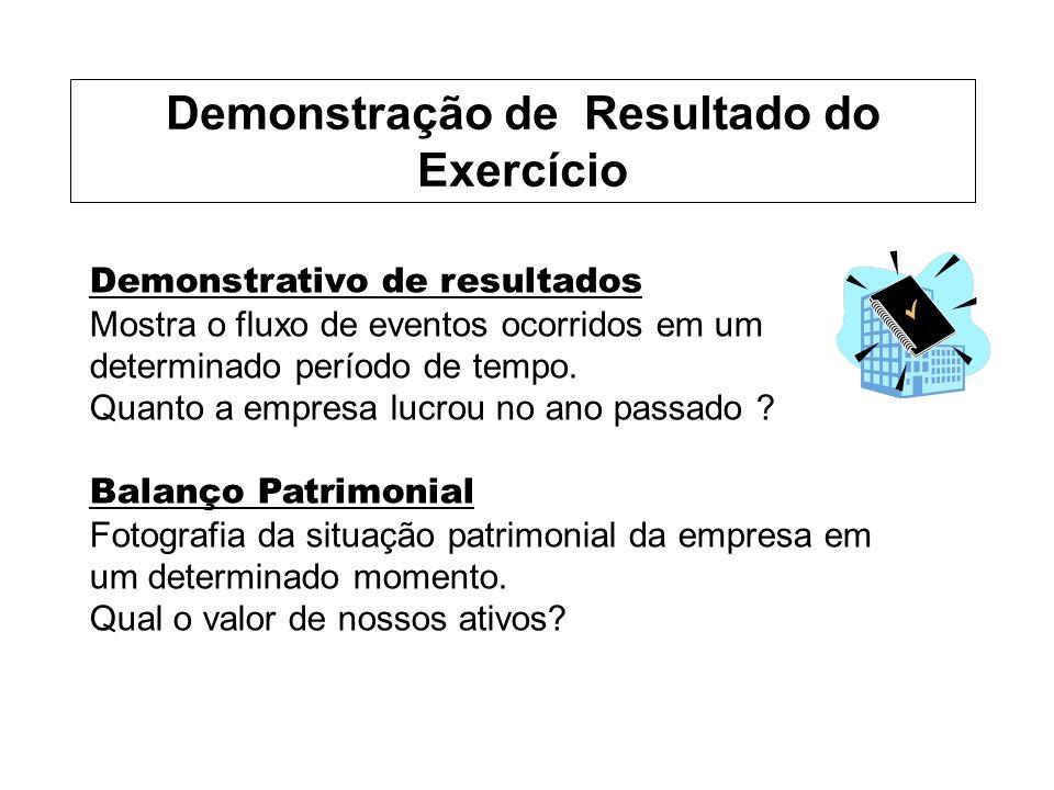 Demonstrativo de resultados Mostra o fluxo de eventos ocorridos em um determinado período de tempo.