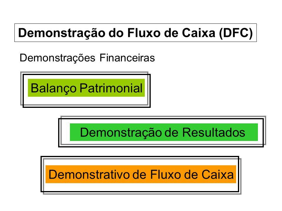 Demonstrações Financeiras Balanço Patrimonial Demonstração de Resultados Demonstrativo de Fluxo de Caixa Demonstração do Fluxo de Caixa (DFC)
