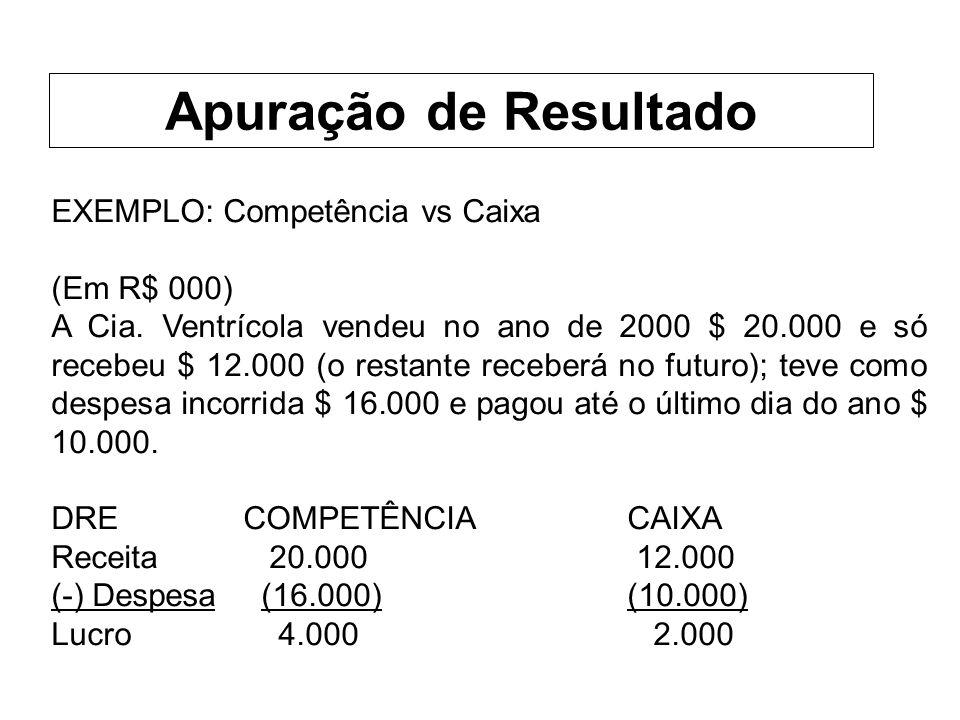 EXEMPLO: Competência vs Caixa (Em R$ 000) A Cia.