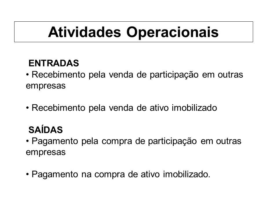 ENTRADAS Recebimento pela venda de participação em outras empresas Recebimento pela venda de ativo imobilizado SAÍDAS Pagamento pela compra de participação em outras empresas Pagamento na compra de ativo imobilizado.