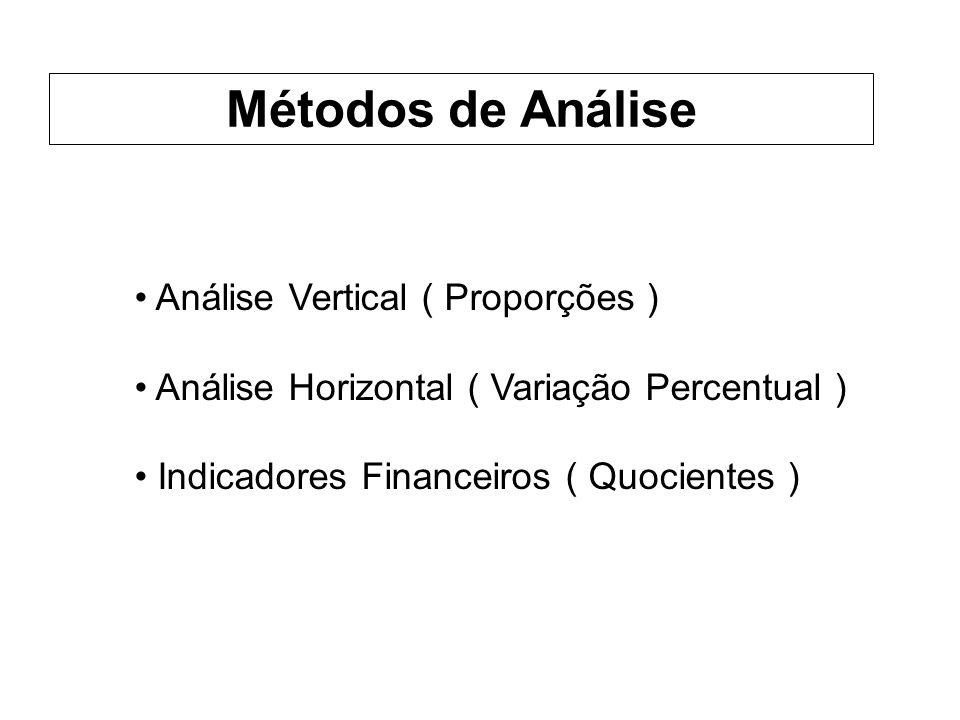 Análise Vertical ( Proporções ) Análise Horizontal ( Variação Percentual ) Indicadores Financeiros ( Quocientes ) Métodos de Análise