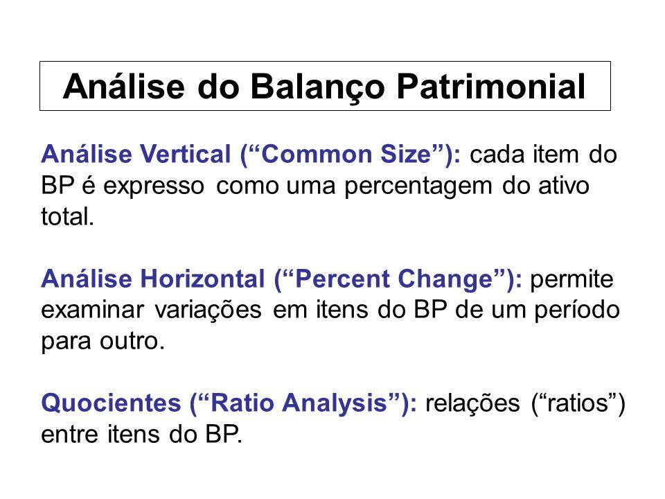 Análise Vertical (Common Size): cada item do BP é expresso como uma percentagem do ativo total.