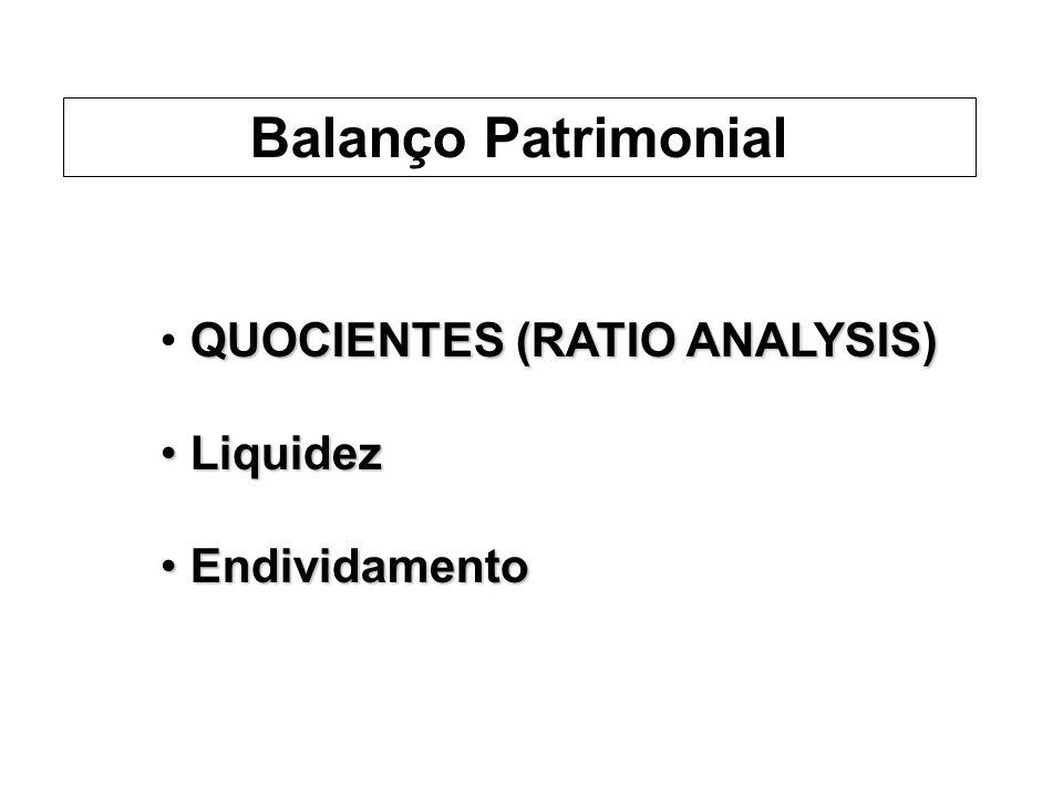 QUOCIENTES (RATIO ANALYSIS) Liquidez Liquidez Endividamento Endividamento Balanço Patrimonial