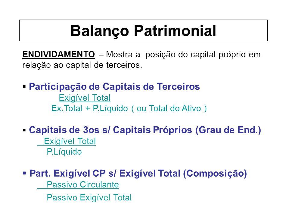 ENDIVIDAMENTO – Mostra a posição do capital próprio em relação ao capital de terceiros.