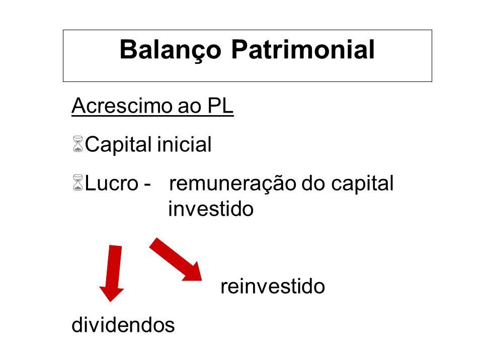 Acrescimo ao PL 6Capital inicial 6Lucro - remuneração do capital investido reinvestido dividendos Balanço Patrimonial