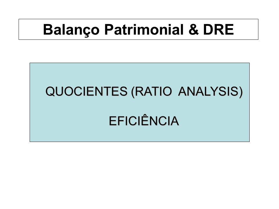 QUOCIENTES (RATIO ANALYSIS) EFICIÊNCIA EFICIÊNCIA Balanço Patrimonial & DRE
