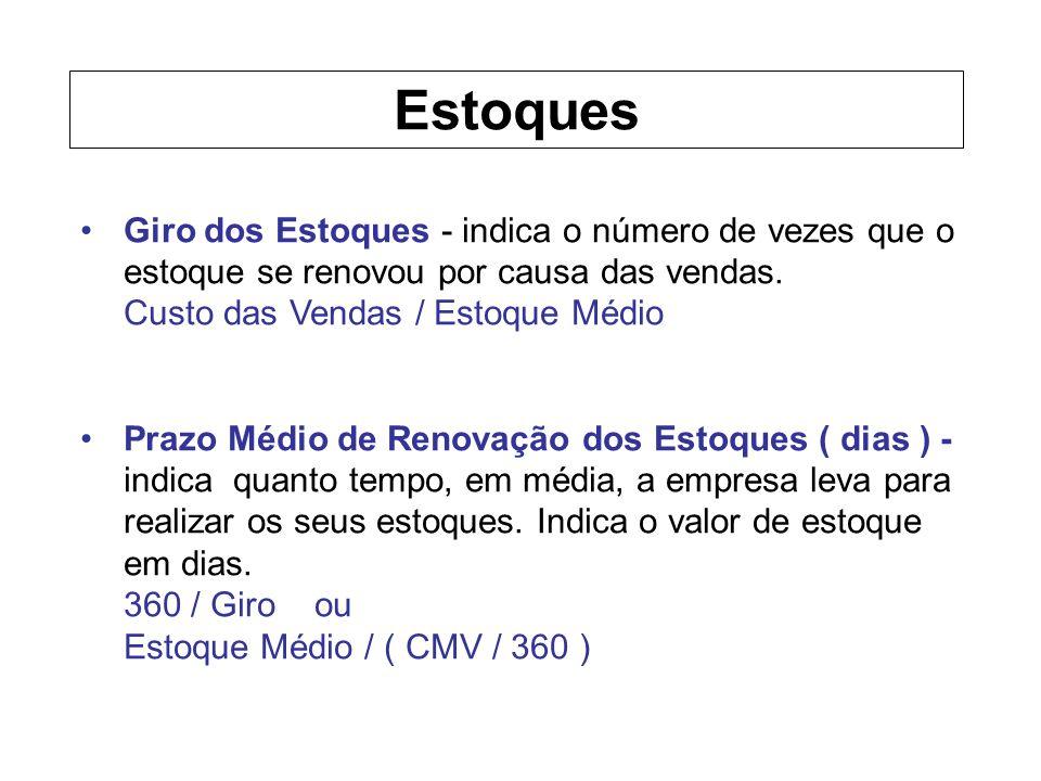 Giro dos Estoques - indica o número de vezes que o estoque se renovou por causa das vendas.
