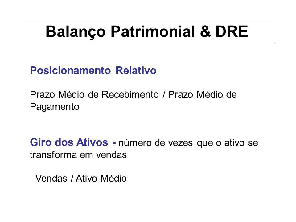 Posicionamento Relativo Prazo Médio de Recebimento / Prazo Médio de Pagamento Giro dos Ativos - número de vezes que o ativo se transforma em vendas Vendas / Ativo Médio Balanço Patrimonial & DRE