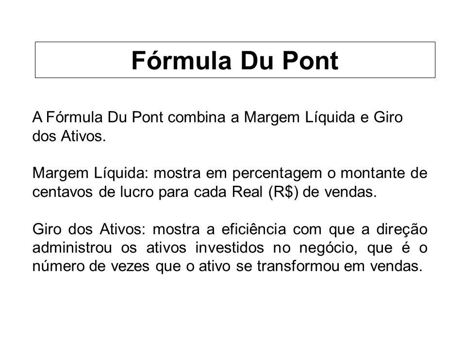 A Fórmula Du Pont combina a Margem Líquida e Giro dos Ativos.
