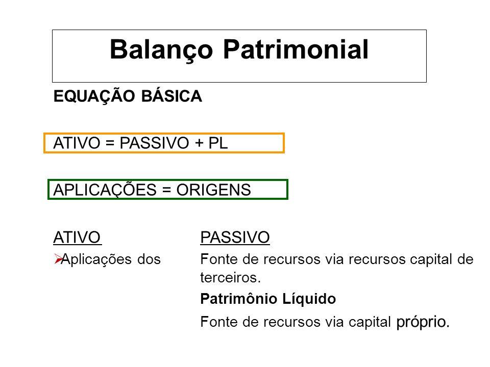 EQUAÇÃO BÁSICA ATIVO = PASSIVO + PL APLICAÇÕES = ORIGENS ATIVOPASSIVO Aplicações dos Fonte de recursos via recursos capital de terceiros.