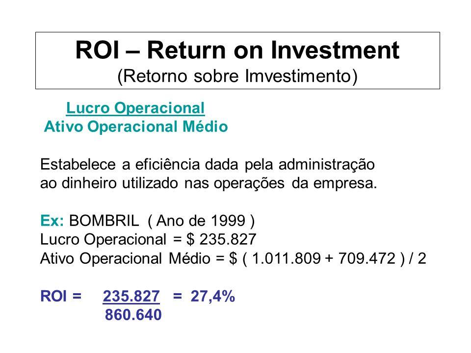 Lucro Operacional Ativo Operacional Médio Estabelece a eficiência dada pela administração ao dinheiro utilizado nas operações da empresa.