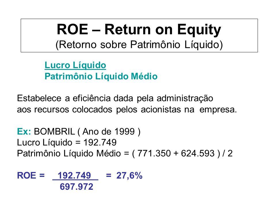 Lucro Líquido Patrimônio Líquido Médio Estabelece a eficiência dada pela administração aos recursos colocados pelos acionistas na empresa.