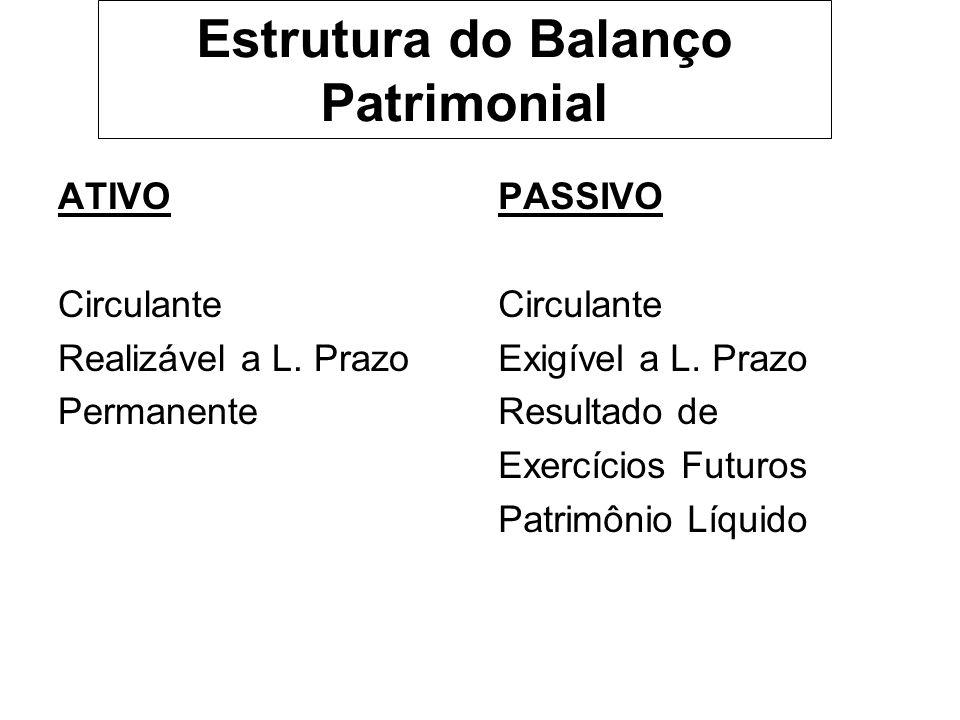 ATIVO Circulante Realizável a L.Prazo Permanente PASSIVO Circulante Exigível a L.