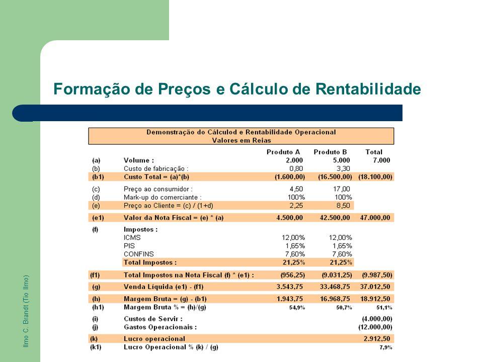 Formação de Preços e Cálculo de Rentabilidade Ilmo C. Brandt (Tio Ilmo)