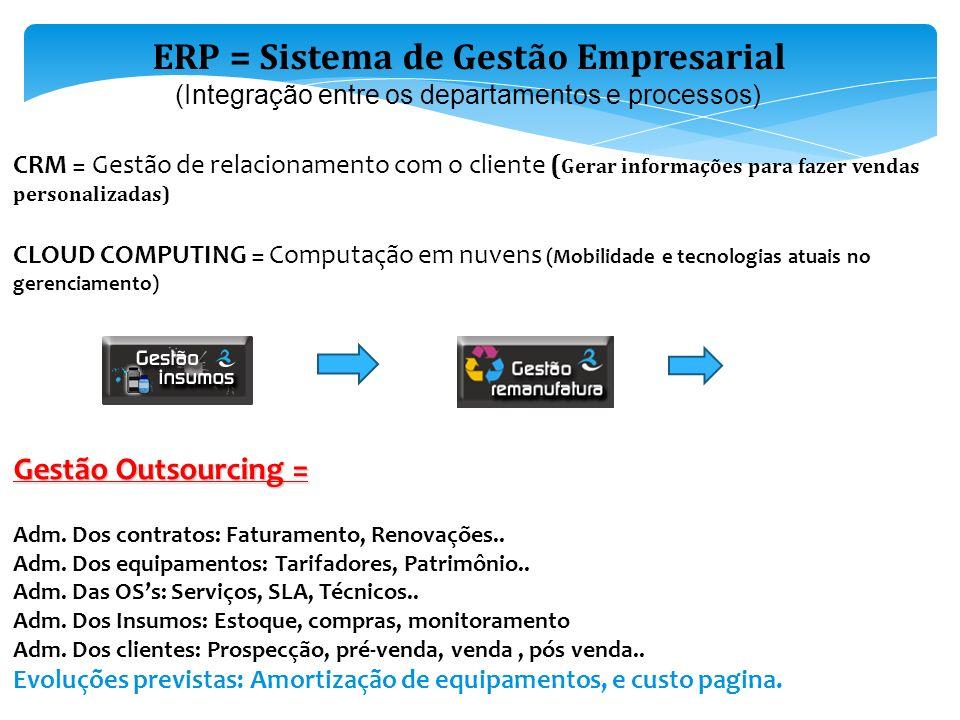ERP = Sistema de Gestão Empresarial (Integração entre os departamentos e processos) CRM = Gestão de relacionamento com o cliente ( Gerar informações p