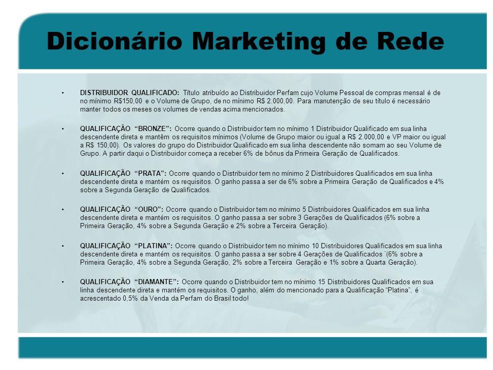 Dicionário Marketing de Rede DISTRIBUIDOR QUALIFICADO: Título atribuído ao Distribuidor Perfam cujo Volume Pessoal de compras mensal é de no mínimo R$