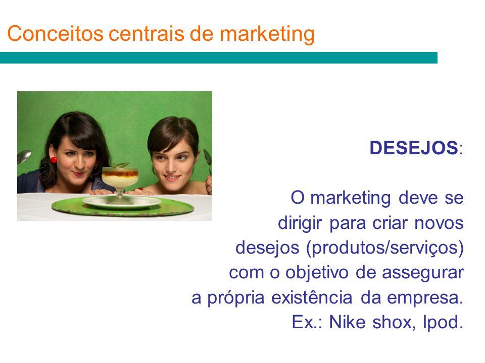 DESEJOS: O marketing deve se dirigir para criar novos desejos (produtos/serviços) com o objetivo de assegurar a própria existência da empresa. Ex.: Ni