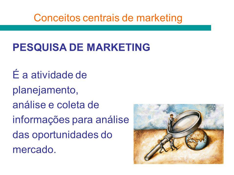 Conceitos centrais de marketing PESQUISA DE MARKETING É a atividade de planejamento, análise e coleta de informações para análise das oportunidades do