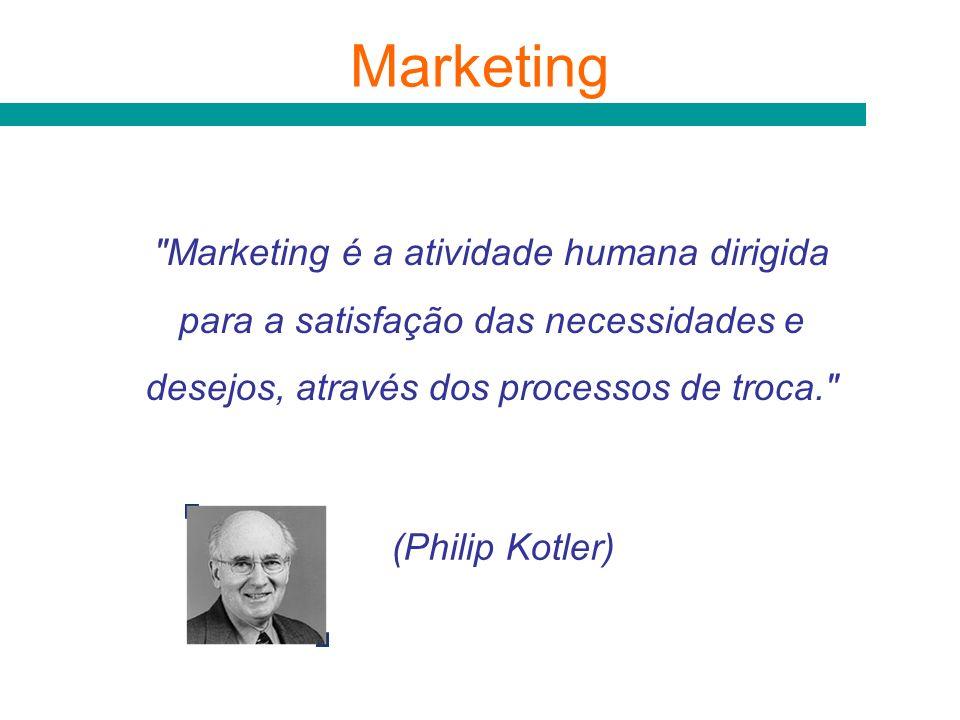 Marketing é a atividade humana dirigida para a satisfação das necessidades e desejos, através dos processos de troca. (Philip Kotler)