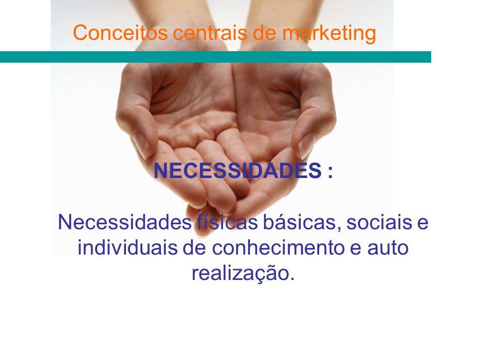Fonte: Kotler, Philip.Administração de Marketing, análise, planejamento, implementação e controle.