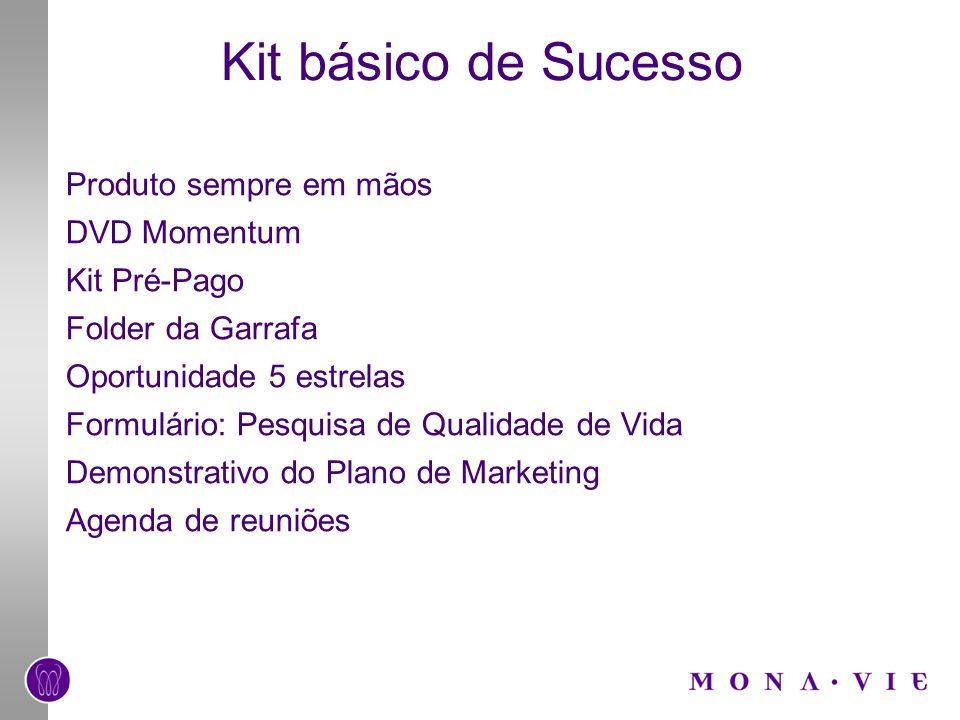 Kit básico de Sucesso Produto sempre em mãos DVD Momentum Kit Pré-Pago Folder da Garrafa Oportunidade 5 estrelas Formulário: Pesquisa de Qualidade de Vida Demonstrativo do Plano de Marketing Agenda de reuniões