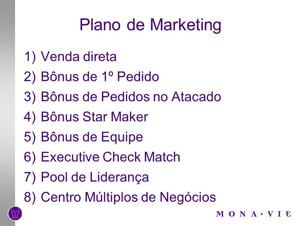 Plano de Marketing 1) Venda direta 2) Bônus de 1º Pedido 3) Bônus de Pedidos no Atacado 4) Bônus Star Maker 5) Bônus de Equipe 6) Executive Check Match 7) Pool de Liderança 8) Centro Múltiplos de Negócios