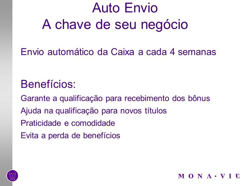 Auto Envio A chave de seu negócio Envio automático da Caixa a cada 4 semanas Benefícios: Garante a qualificação para recebimento dos bônus Ajuda na qu
