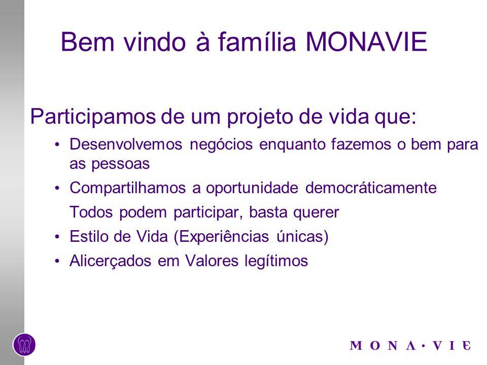 Bem vindo à família MONAVIE Participamos de um projeto de vida que: Desenvolvemos negócios enquanto fazemos o bem para as pessoas Compartilhamos a oportunidade democráticamente Todos podem participar, basta querer Estilo de Vida (Experiências únicas) Alicerçados em Valores legítimos