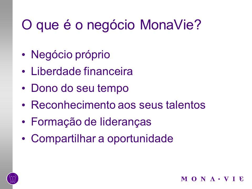 O que é o negócio MonaVie? Negócio próprio Liberdade financeira Dono do seu tempo Reconhecimento aos seus talentos Formação de lideranças Compartilhar