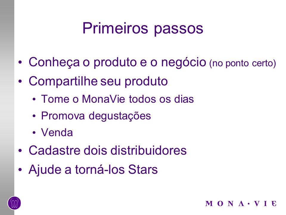Primeiros passos Conheça o produto e o negócio (no ponto certo) Compartilhe seu produto Tome o MonaVie todos os dias Promova degustações Venda Cadastre dois distribuidores Ajude a torná-los Stars