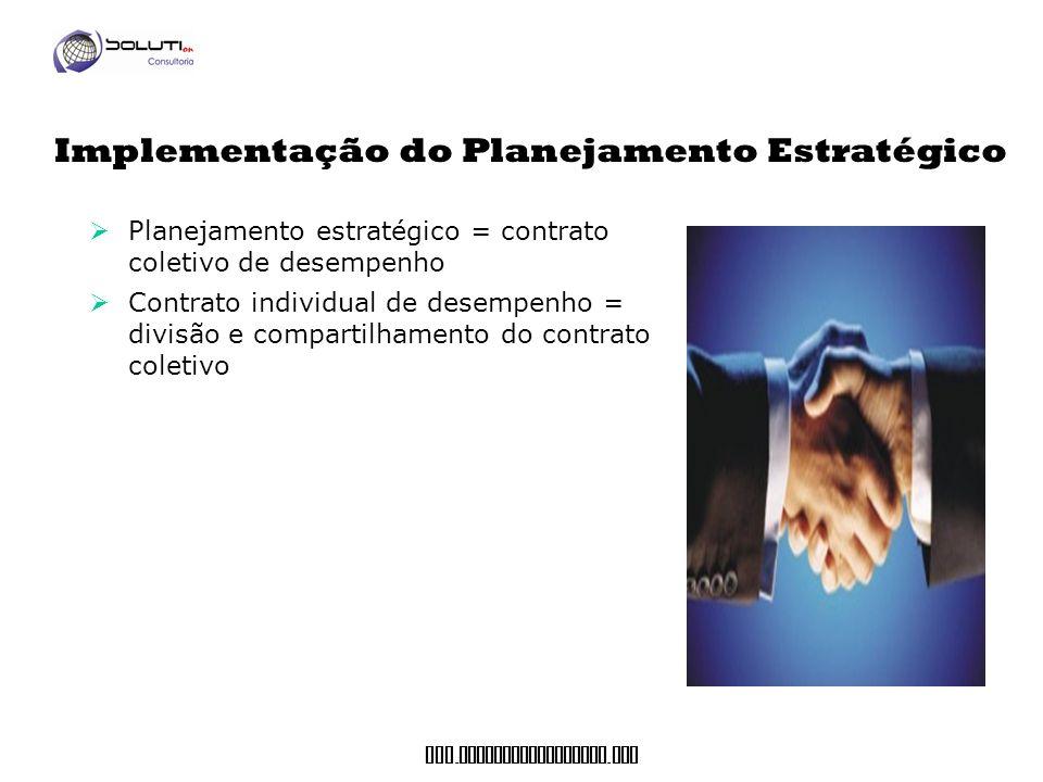 www. soluticonsultoria. com Planejamento estratégico = contrato coletivo de desempenho Contrato individual de desempenho = divisão e compartilhamento