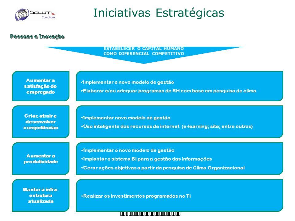 www. soluticonsultoria. com Iniciativas Estratégicas Pessoas e Inovação Manter a infra- estrutura atualizada Aumentar a produtividade Criar, atrair e