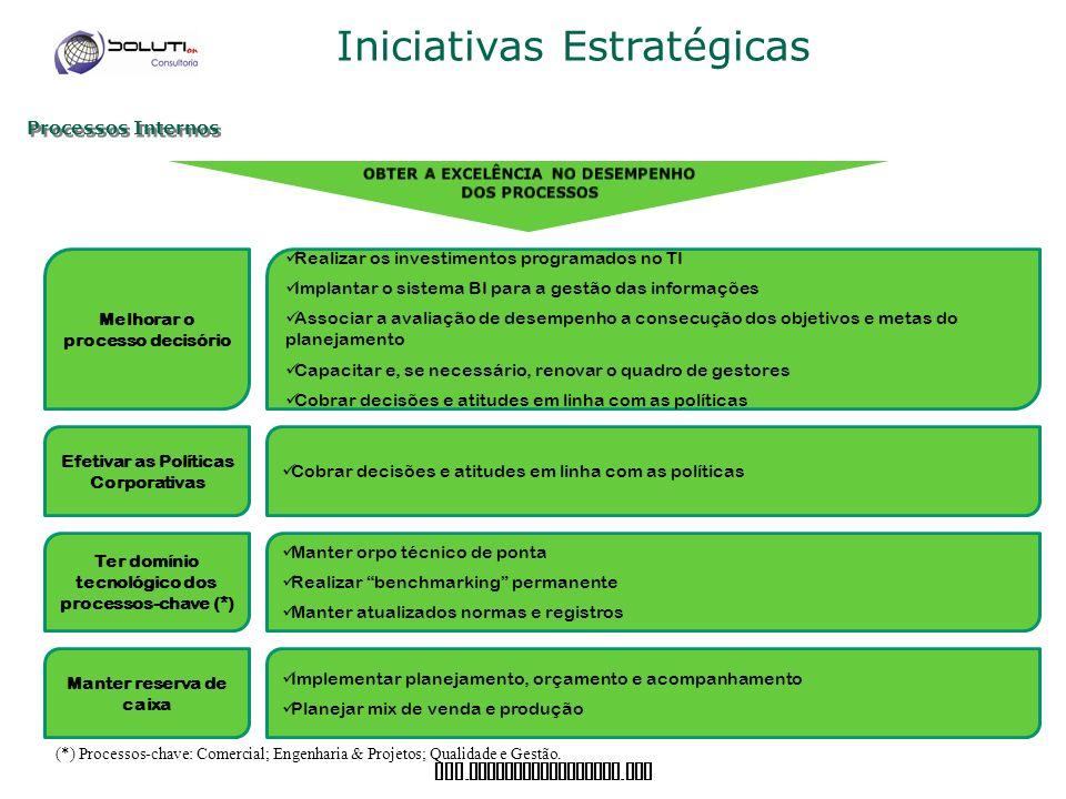www. soluticonsultoria. com Iniciativas Estratégicas Processos Internos Melhorar o processo decisório Manter reserva de caixa Ter domínio tecnológico