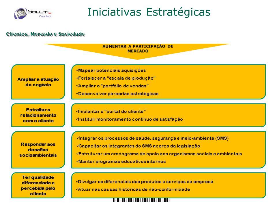 www. soluticonsultoria. com Iniciativas Estratégicas Clientes, Mercado e Sociedade Ter qualidade diferenciada e percebida pelo cliente Responder aos d